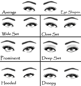 How to do arabic makeup eyes